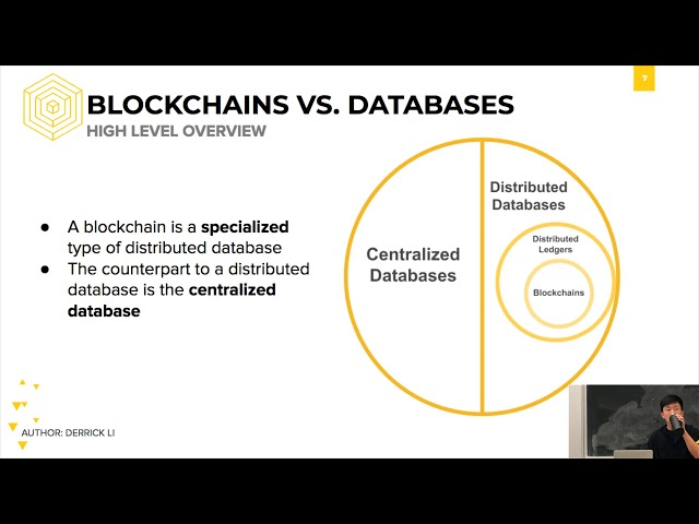 [Lecture 9] Fall 2018 Blockchain Fundamentals: Enterprise Blockchain