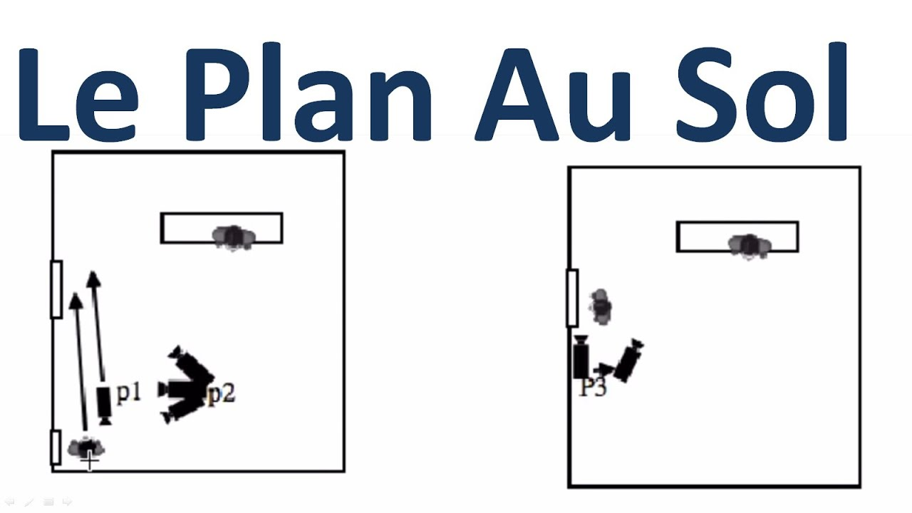 Le plan au sol