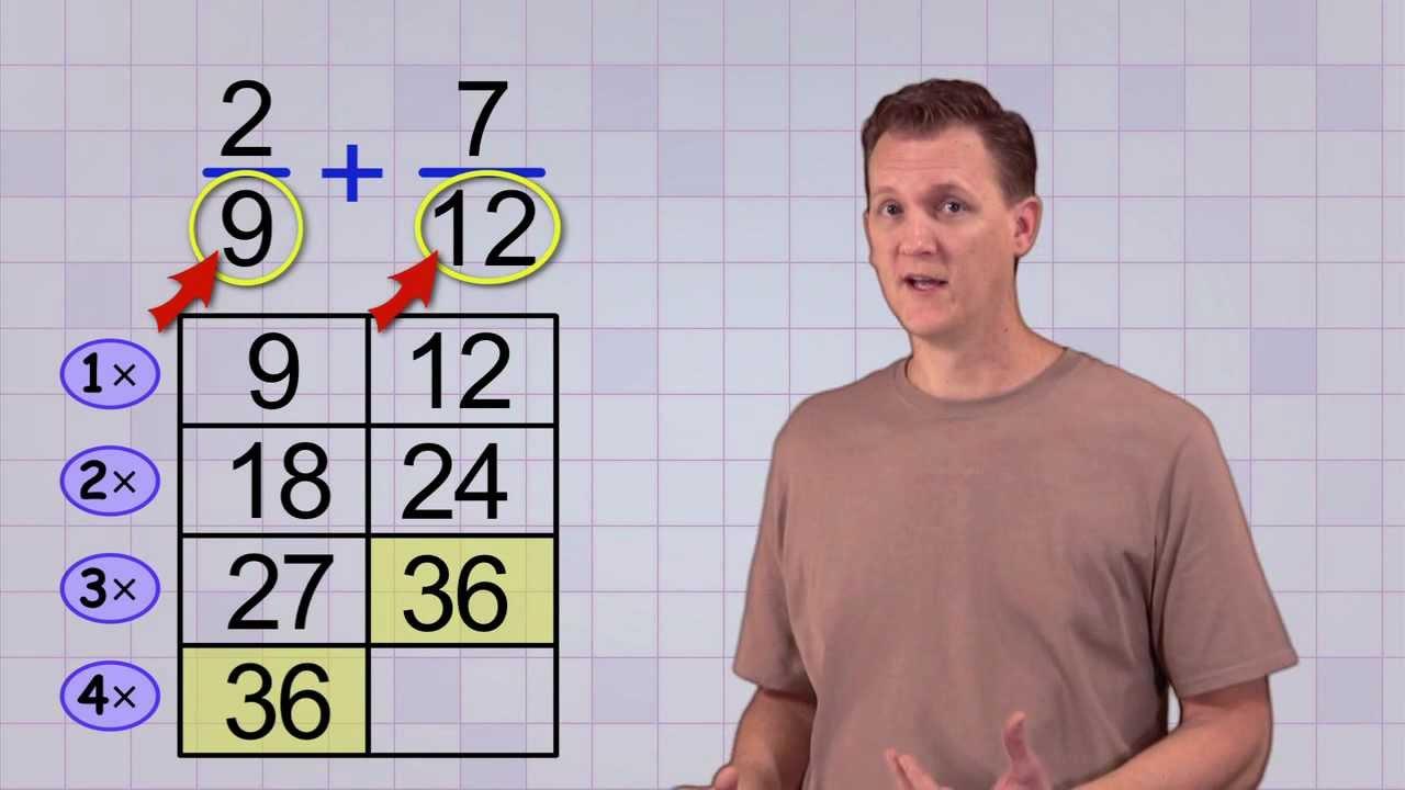 hight resolution of Math Antics - Common Denominator LCD - YouTube