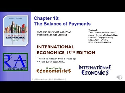 Intl Economics - Chapter 10: The Balance of Payments