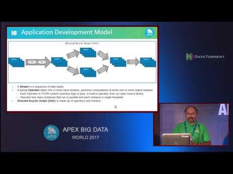 Introduction to Apex @ Apex Big Data World 2017, Pune