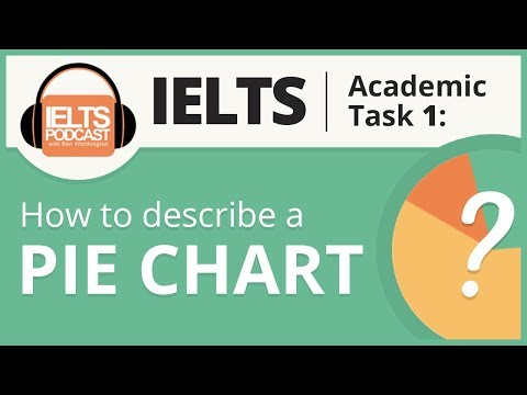 IELTS Academic Task 1 How to describe a Pie Chart