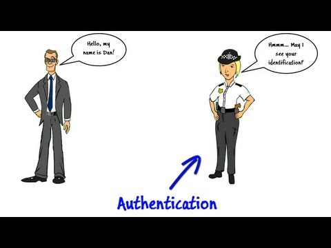 Identification and Authentication - Information Security Les