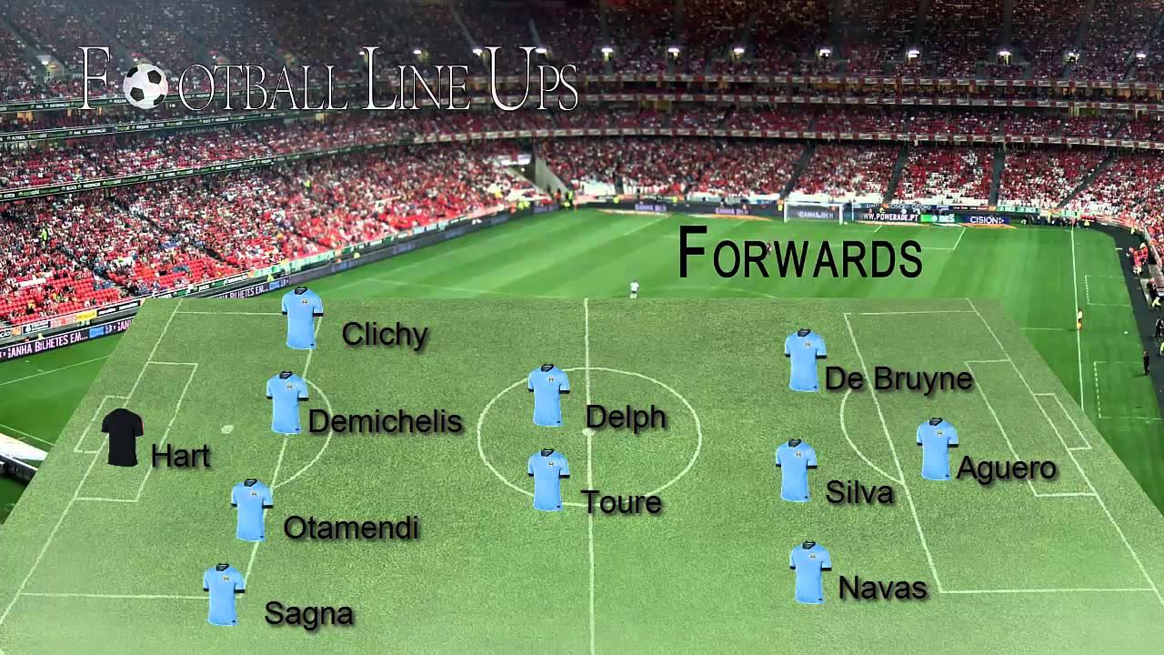 West Ham vs Manchester City (M. City Starting Lineup ...