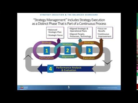 Webinar: Strategy Execution and the Balanced Scorecard