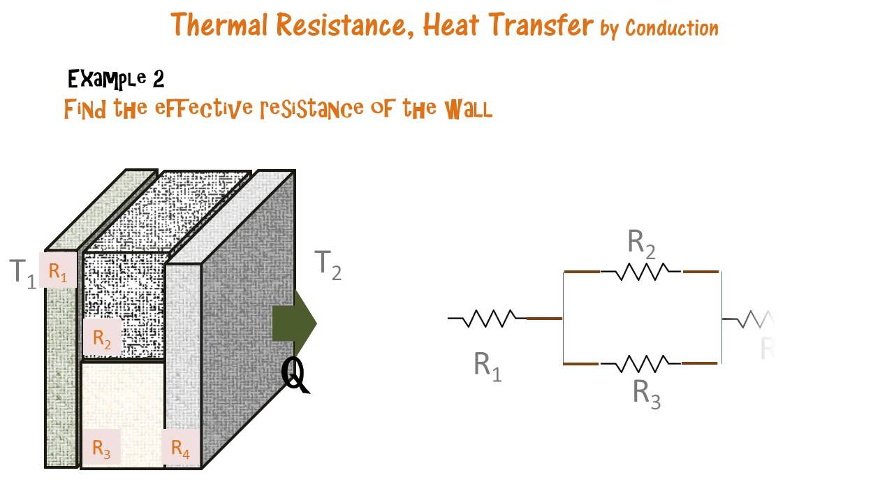 hight resolution of thermal resistance solved examples