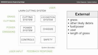 ENGN2225 OC - System Interface (FBD)