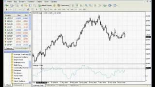 видео Финансовый анализ банка, его цели и методы