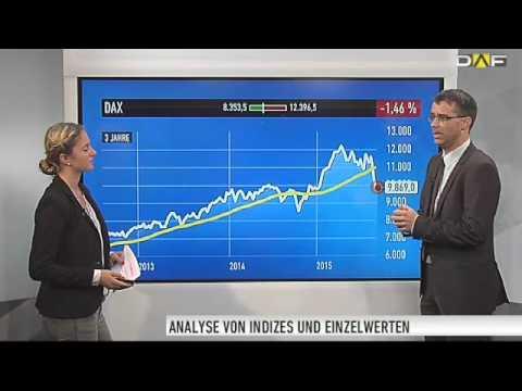 Achtung! Jetzt kommt die Finanzschock-Krise