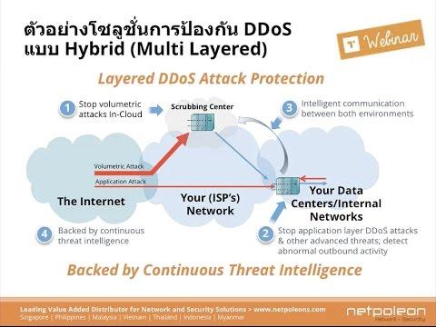 TechTalk Webinar: รู้จัก DDoS Attacks รูปแบบต่างๆ พร้อมอัปเดตเทรนด์ล่าสุด