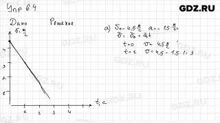 Упр 6.4 - Физика 9 класс Пёрышкин