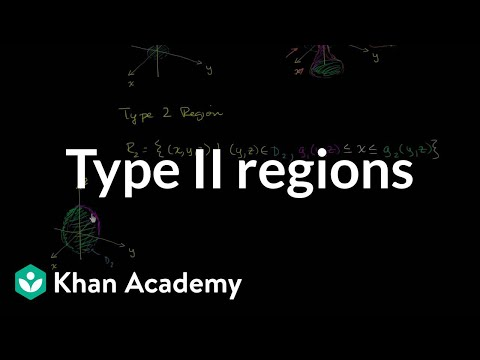 Type II Regions In Three Dimensions | Divergence Theorem | Multivariable Calculus | Khan Academy