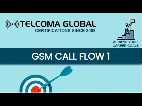 GSM Call Flow 1 By TELCOMA Global