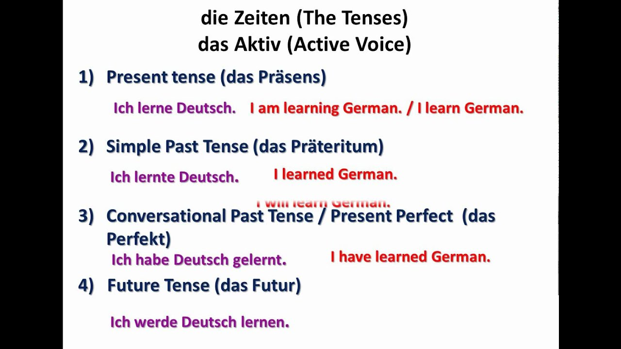 The Passive Voice in German - ThoughtCo