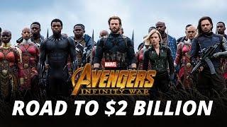 Avengers Infinity War: Road To 2 Billion Dollars