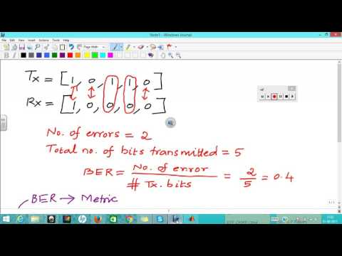 Matlab Script for Bit Error Rate (BER) by Dr. K. Vinoth Babu, VIT University