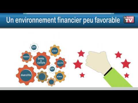 Assurance vie : que penser des fonds euro-croissance ? par Henri Réau