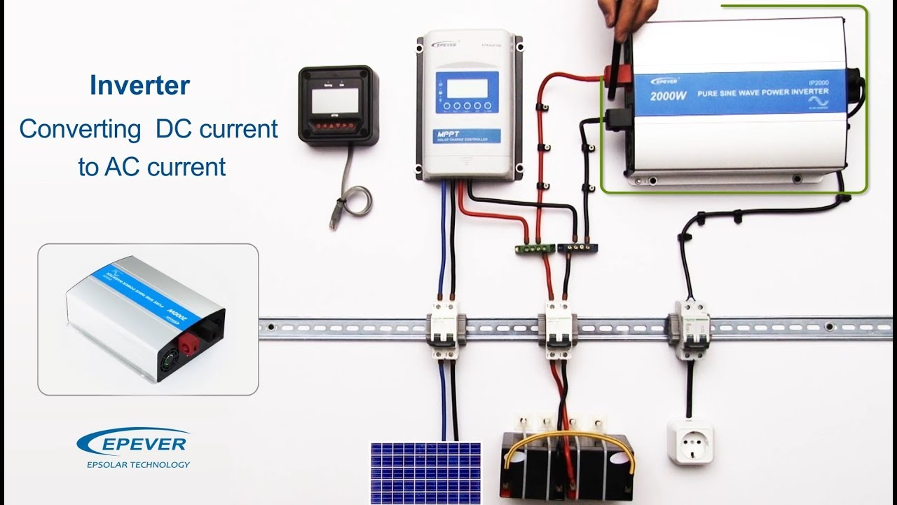 The Ultimate Guide To Diy Off-grid Solar Systems - 02 - Solar Off-grid System Components