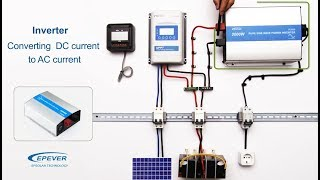 The Ultimate Guide to DIY Off-Grid Solar Systems - 02 - Solar Off-Grid System Components.