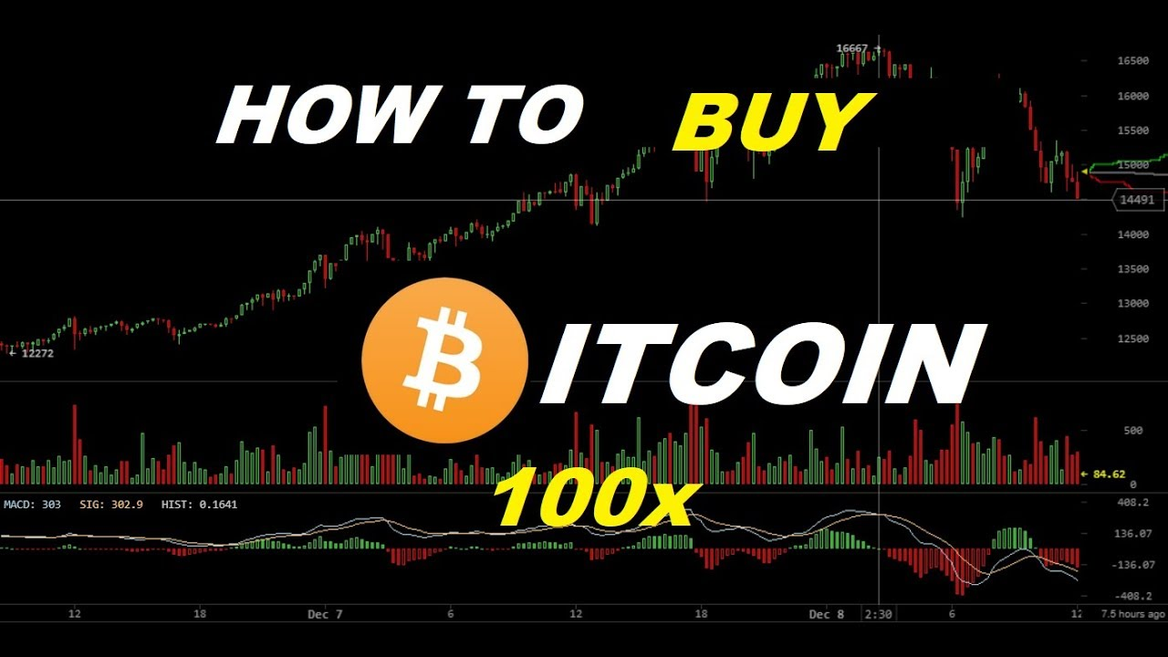 100x leverage bitcoin trading ethereum trading sites