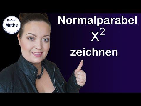 Normalparabel zeichnen x^2 zeichnen by einfach mathe!