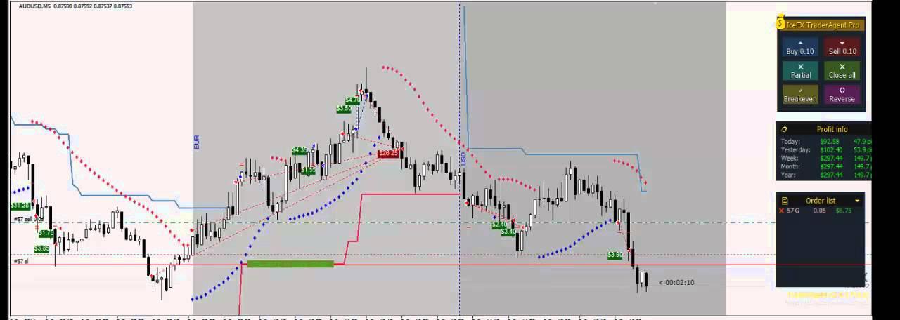 Торговая система атм на forex прогноз на 16 декабря forex