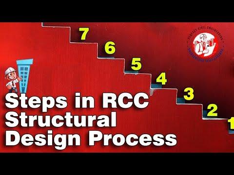 Complete RCC Structural Design , Part-1 * Steps in RCC  structural Design Process