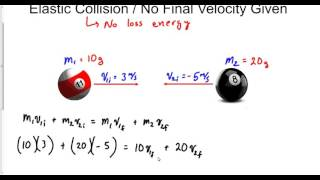 Perfect Elastic Collision / No Final Velocity Given