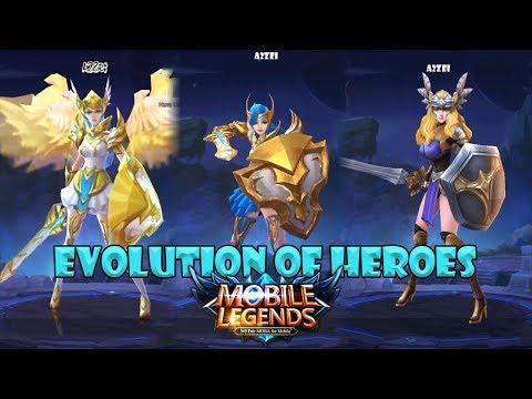 Mobile Legends Evolution of Heroes