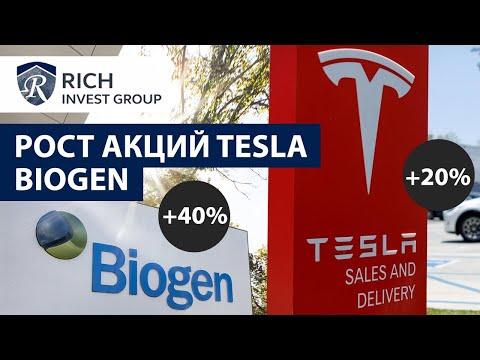 Рост акций Tesla на 20% / Акции Spotify отчет / Акции Biogen взлетели на 40%. Что произошло?
