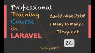 What is Arabic in Laravel | Tutorials about laravel arabic