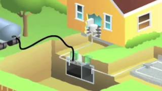 Watch How Septic Systems Fail and How To Restore Them