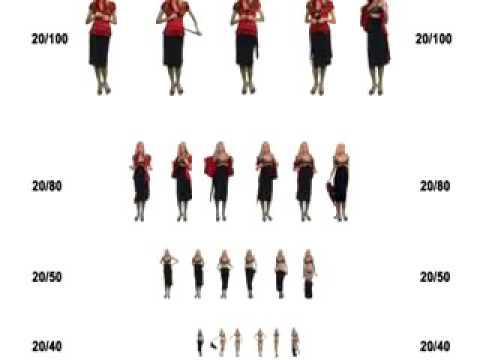 Таблица для проверки #зрения . #Приколы для мужчин