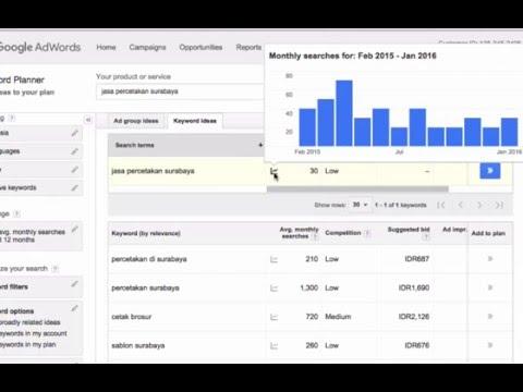 Tutorial Cara Menggunakan Google Keyword Planner.
