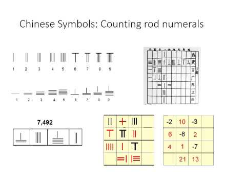 Chinese Numeral System