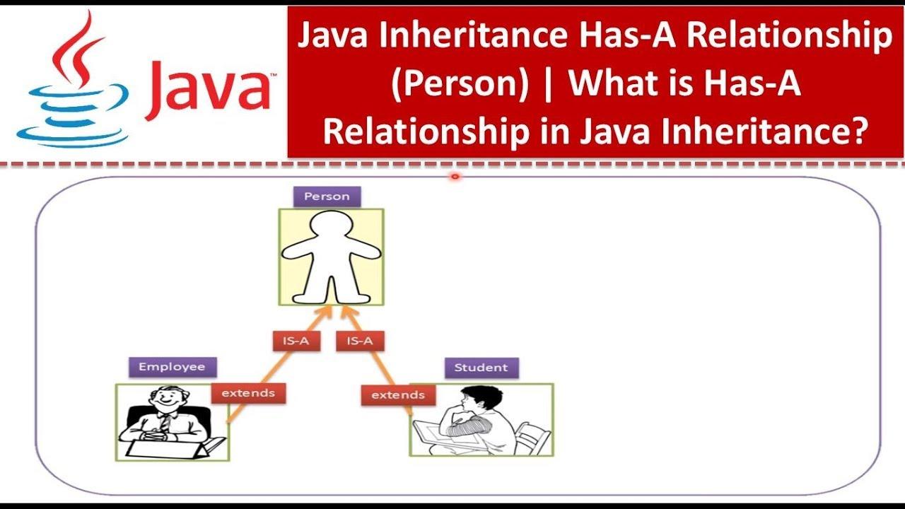 Java tutorial java inheritance has a relationship person youtube java tutorial java inheritance has a relationship person baditri Image collections