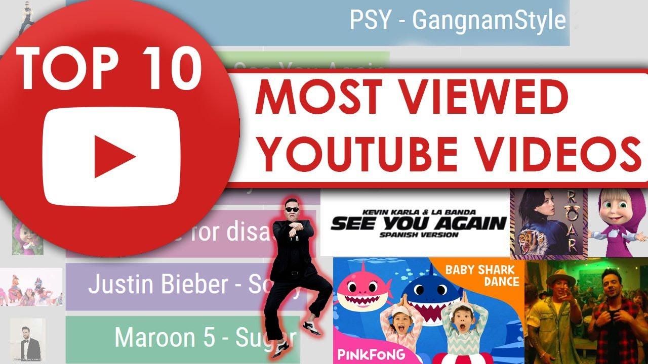 Most Viewed Youtube Videos in 2020 | World Top 10 | Stats Guru