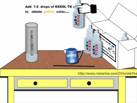 chloride test kit method