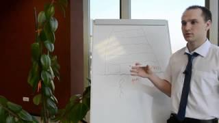 видео Развитие личности, личностный рост