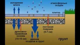 Плитка(Так укладывают тротуарную плитку в Калуге., 2013-05-11T23:00:44.000Z)