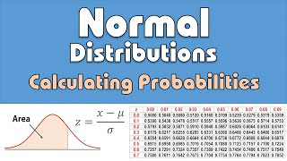Normal Distribution: Calculating Probabilities/Areas (z-table)