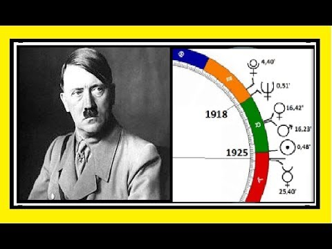 Adolf Hitler's Birth Chart (Metaphysics Of WW2)