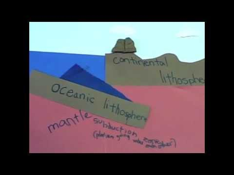 Ocean trench SAM2.m4v - YouTube