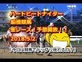 【船橋競馬予想】5/2ハートビートナイター全レース解放!