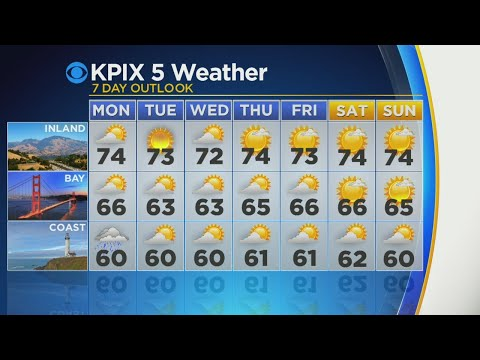 COOL START TO WORKWEEK:  The latest forecast from the KPIX 5 weather team
