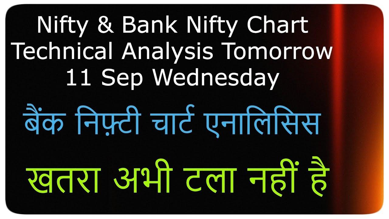 Bank Nifty Technical Chart Analysis tomorrow 11Sep Nifty option chain  analysis