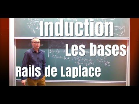 MPSI/PCSI Induction de Lorentz : rails de Laplace