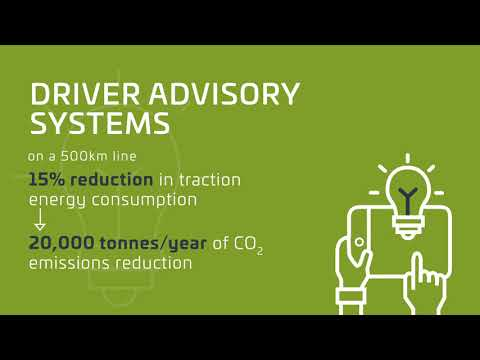 Decarbonisation in Transport - Thales