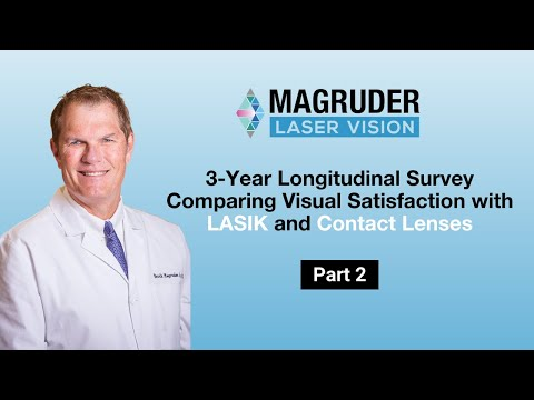 3 Year Longitudinal Survey Comparing Visual Satisfaction With LASIK And Contact Lenses —Part 2