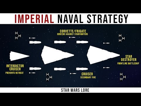 How NOT to Rule a Galaxy -- The Strategy and Tactics of the Imperial Navy   Star Wars
